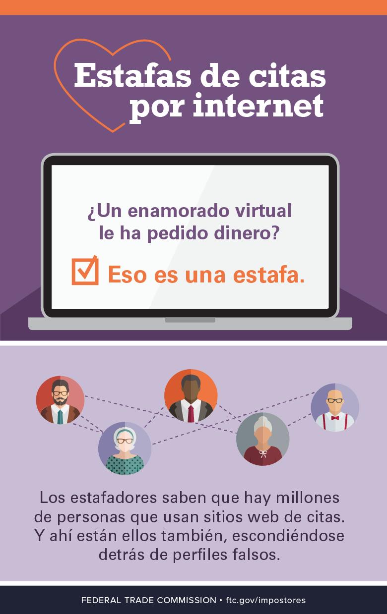 Citas online Colombia